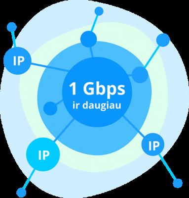 Interneto sprendimai viešbučiams, internetas viešbučiui, šviesolaidinis internetas viešbučiui, NTT